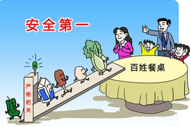 江西省加强春节食品安全 执行24小时值班值守制度