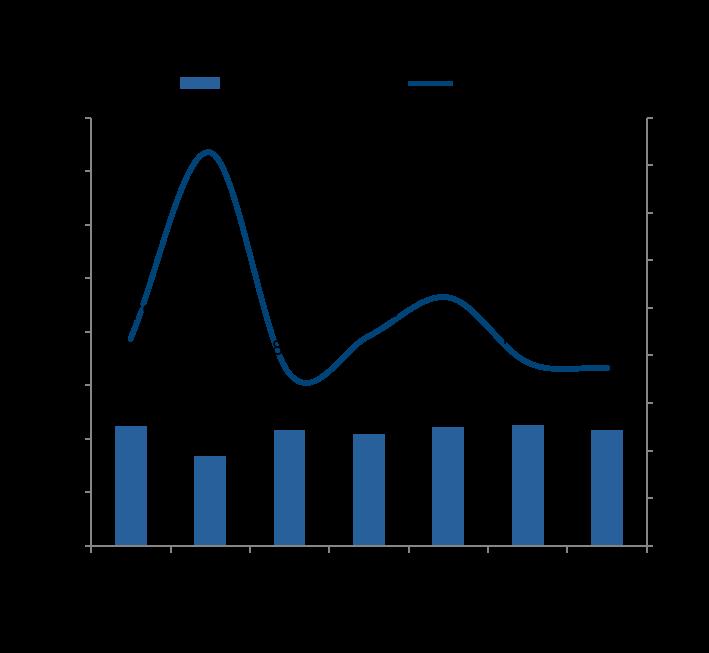 数说|豪华车利润走势分析:二线品牌火力全开