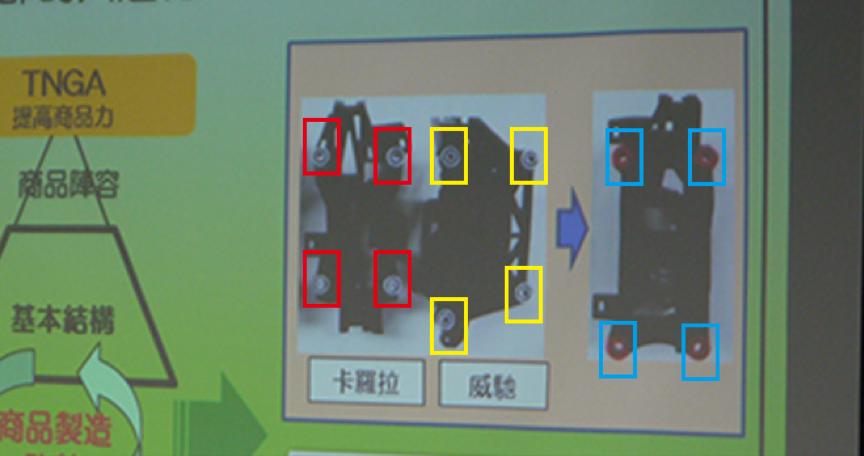 """未来""""大杀器"""" 丰田TNGA与""""三化""""技术解读"""