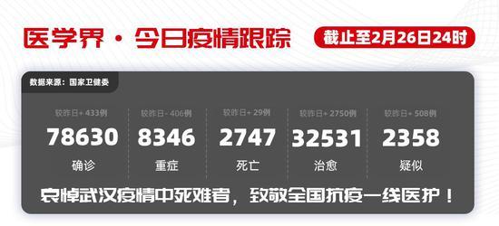 上海,这家民营医院自带400万医疗物资去武汉抗疫,院长这么说……