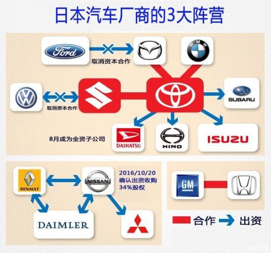 与日立成立合资公司 本田出击寻新能源盟友