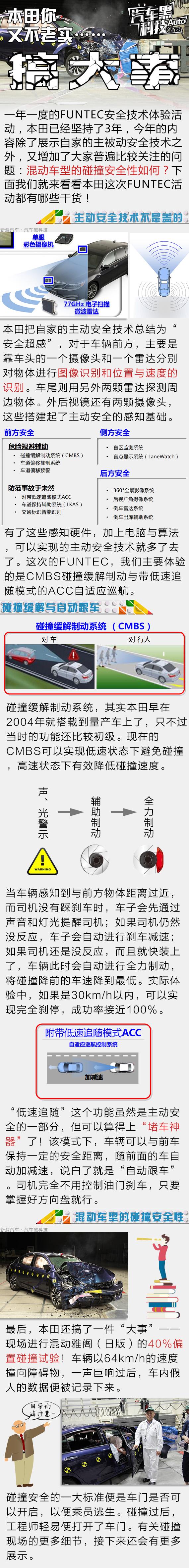 汽车黑科技54 本田混动车型碰撞实验