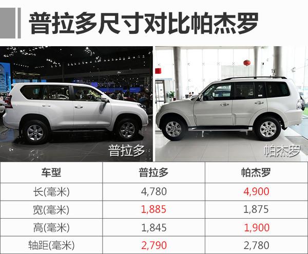 一汽丰田普拉多推改款车型 将10月上市