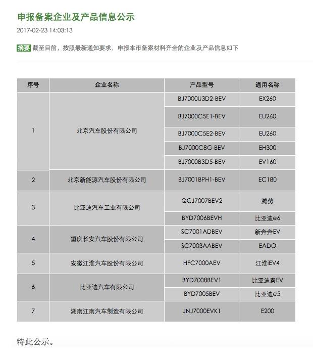 北京新一批新能源备案信息公示