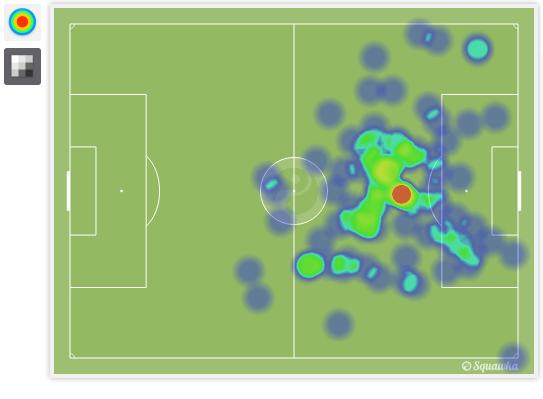 梅西更靠近球门,活动也更自由