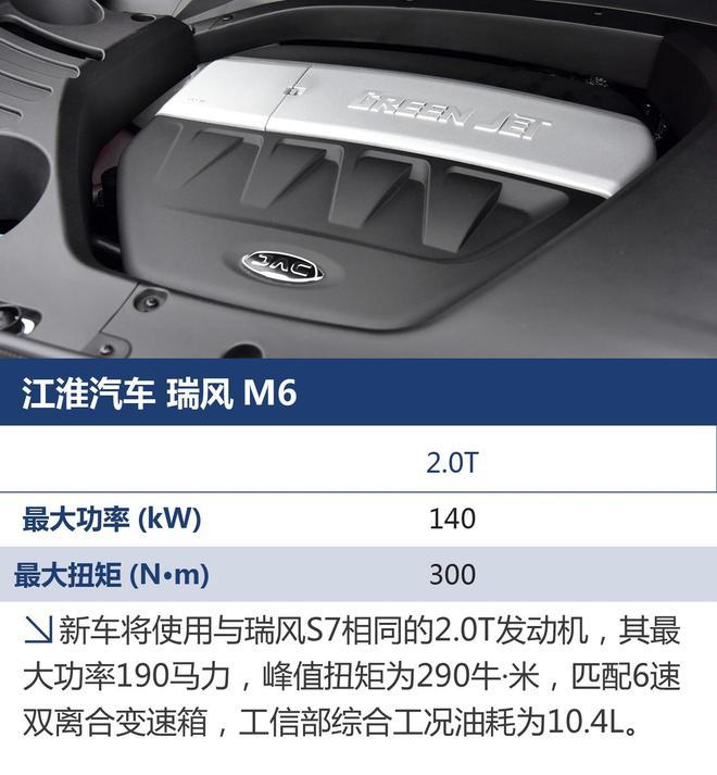 瑞风M6预售25-30万 奥德赛/GL8怎么看?