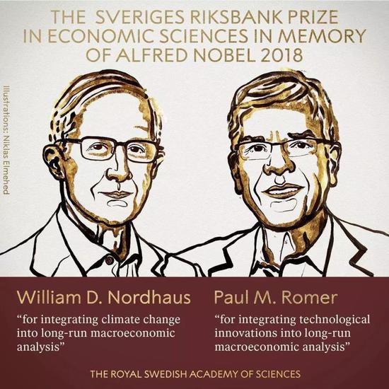 这个美国人靠着研究气候 拿了今年的诺贝尔经济学奖?
