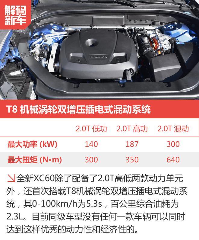 实力与压力并存 全新沃尔沃XC60怎么样?