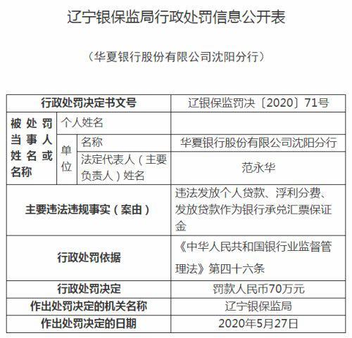 罚款70万!华夏银行沈阳分行因违法发放个人贷款等案由被罚