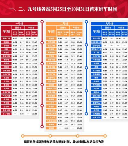 图2-沈阳地铁各线路首末班车时间表(5月25日-10月31日)
