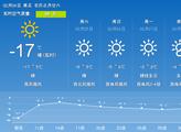 """进入""""八九""""第三天天气晴好 5℃适合您出外看景"""