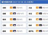 辽宁发布大风蓝色预警 多地气温降至-10℃