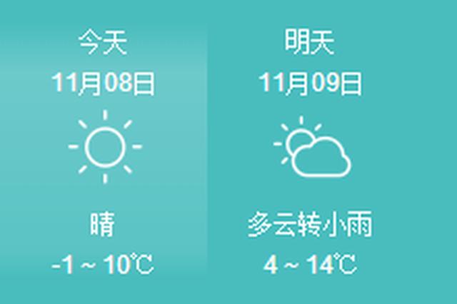沈城今日冷意浓 明夜小雨降温