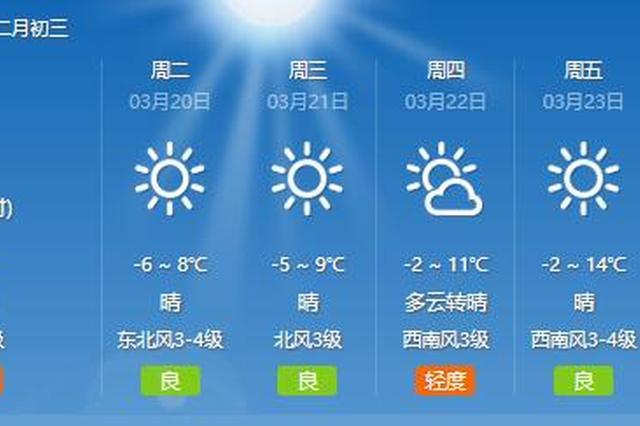 沈城的春天终于来了 周三开始跑步升温
