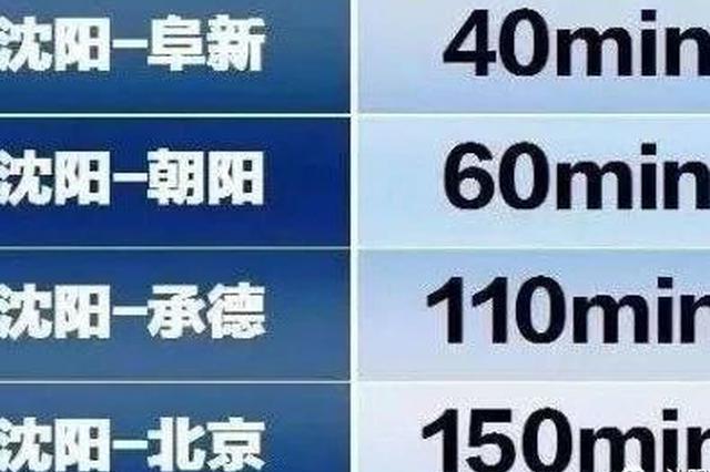 京沈高铁部分通车:阜新到沈阳9月1日开通 仅需40分钟