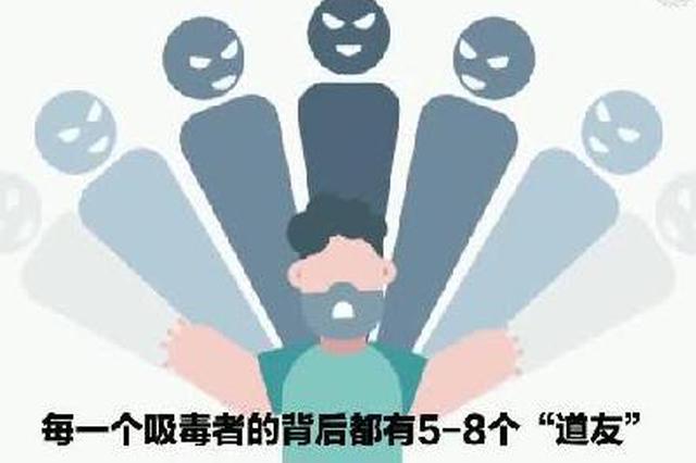 4分钟短视频看懂毒品:中国为毒品牺牲的警察已超300名