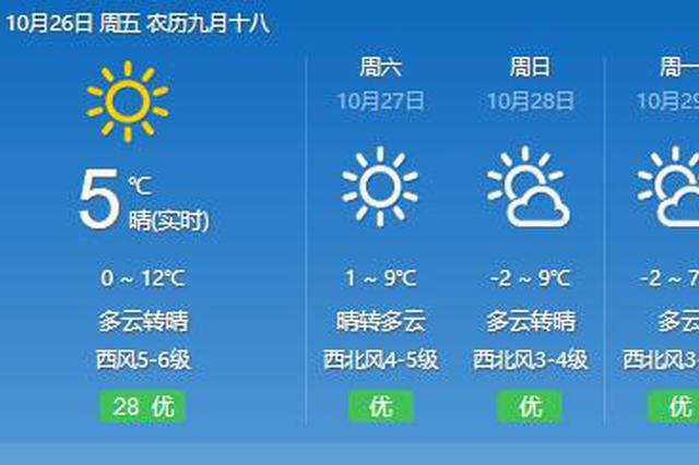 沈阳:全能型冷空气登场 今日气温断崖式下降