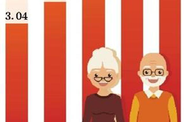 企业社保费减负 养老金统筹提速