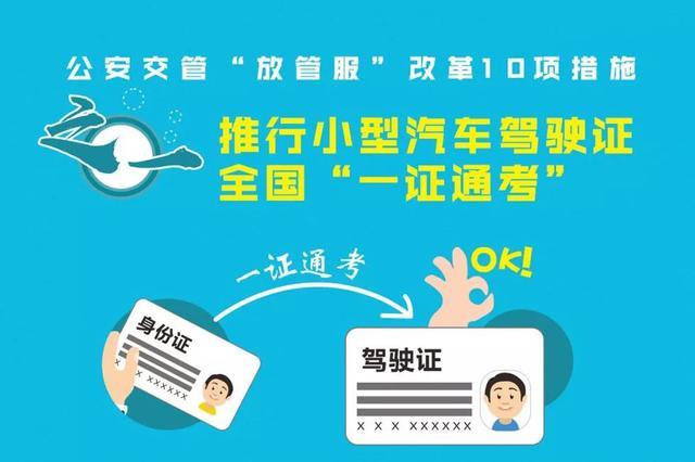"""6月1日起 小型汽车驾驶证全国""""一证通考""""(图)"""
