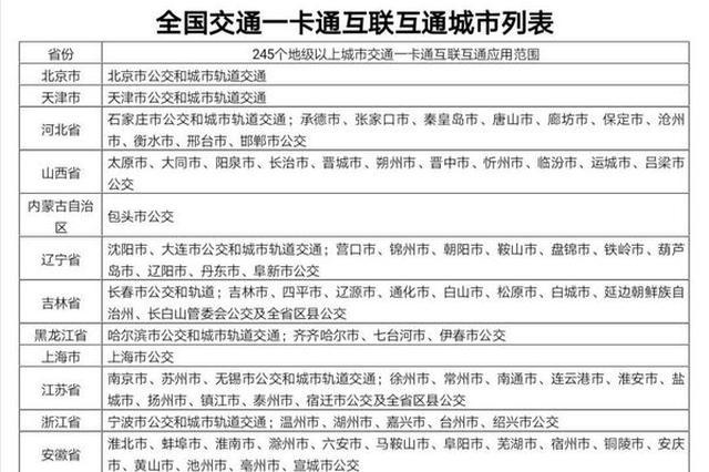 260城交通卡今年通用 辽宁12个城市实现互通