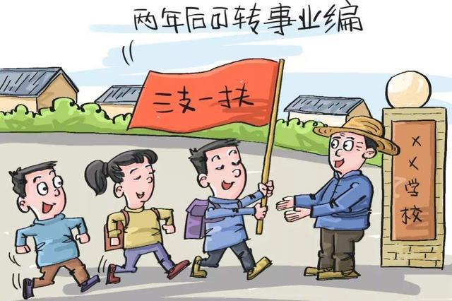 """辽宁正式启动2021年""""三支一扶""""计划人员招募工作"""