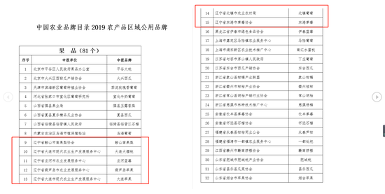 中国农业品牌目录2019农产品区域公用品牌发布 辽宁省有11个