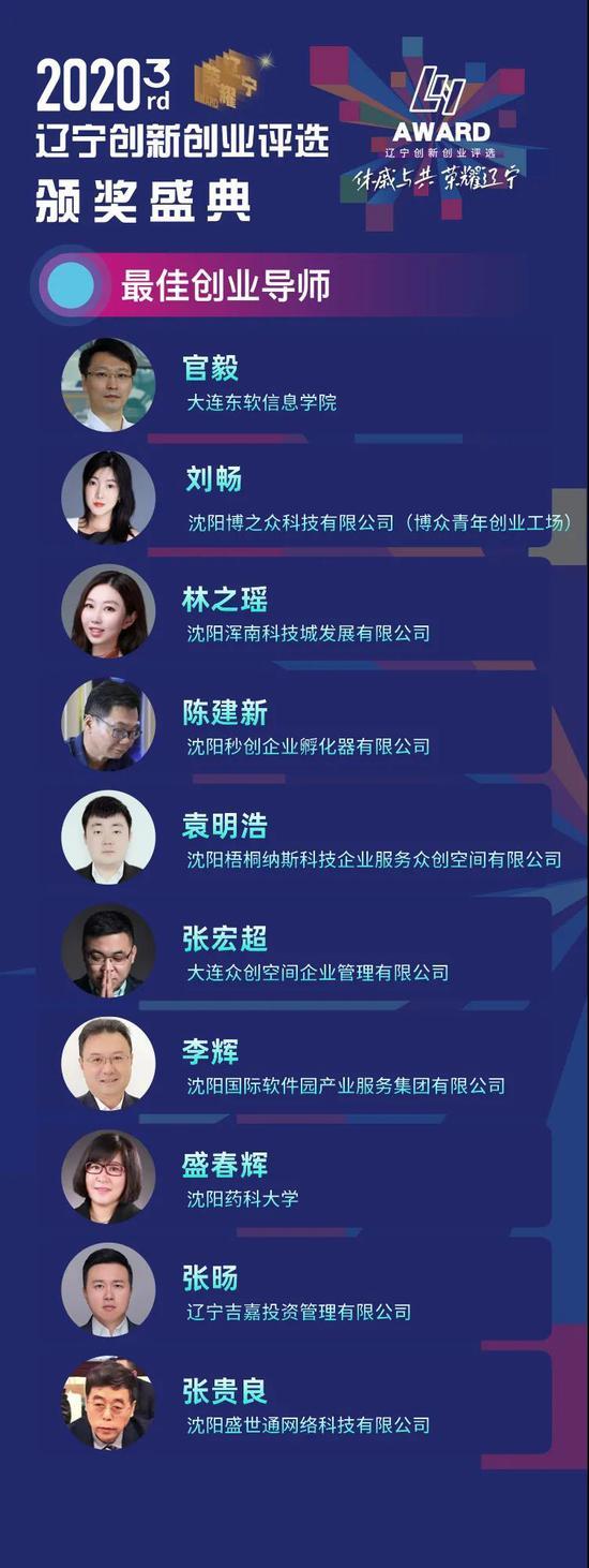 榜单发布:2020辽宁创新创业评选颁奖盛典