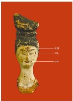 唐朝女性妆容示意图