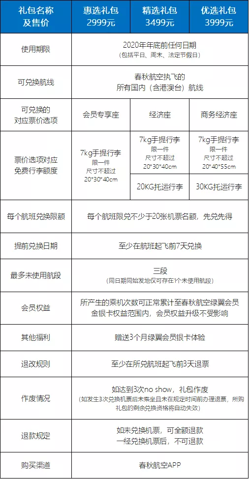 今年以来,辽宁工业生产者出厂价格(PPI)环比首涨!
