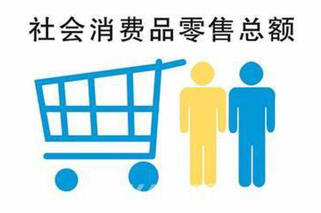 2017年辽宁省社会消费品零售总额增长2.9%