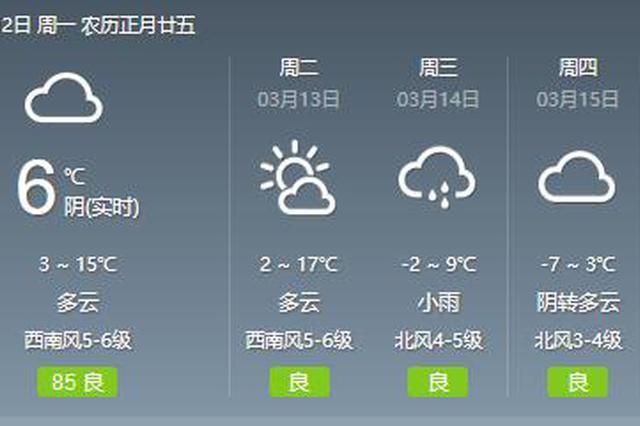 沈城今明两天气温回暖 周三最低气温重返冰点