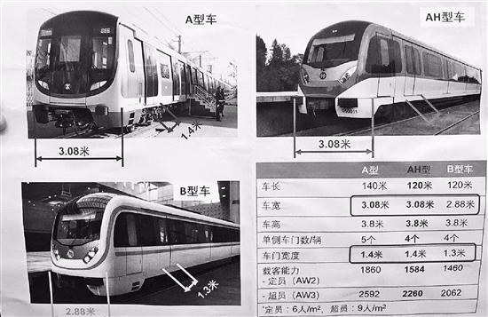 """杭州地铁家族添新,5号线""""提夫尼蓝""""首批AH车型到杭。"""