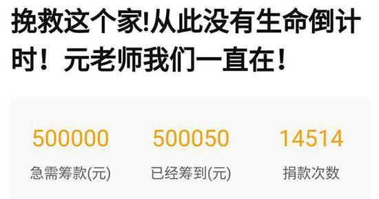 众筹贴 本文图均为北京师范大学珠海分校官方微信公号 图