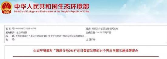 24个挂牌督办的问题中,湖北有11个,涉及武汉、天门、襄阳、荆州、潜江5市。