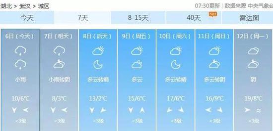可以看到,后天的最低问题竟然只有2℃!一秒又入冬的节奏?
