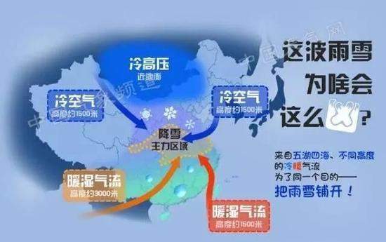 杭城人眼馋啊,究竟,这次杭城会不会飘雪?