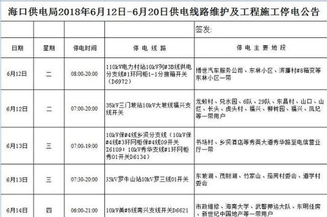@海口市民 6月12日-6月20日停电公告发布