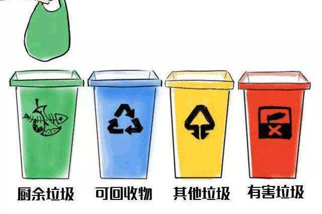 津城垃圾分类设施 两年计划投入86亿元
