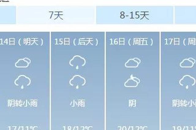春节7天桂林天气早知道!气温偏高 雨量正常