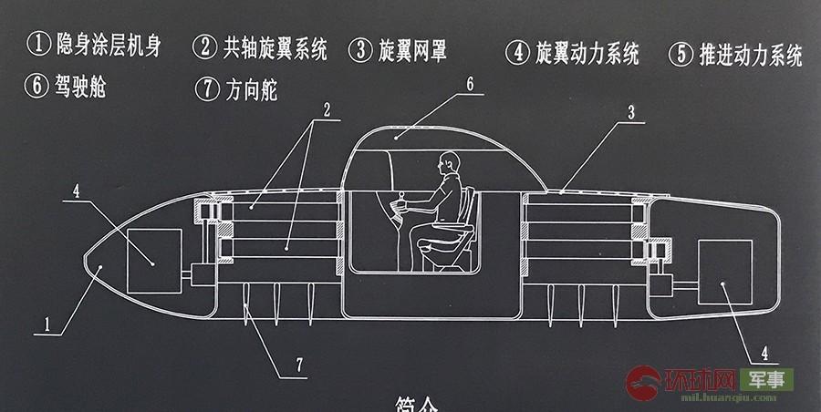 共轴反桨结构图解