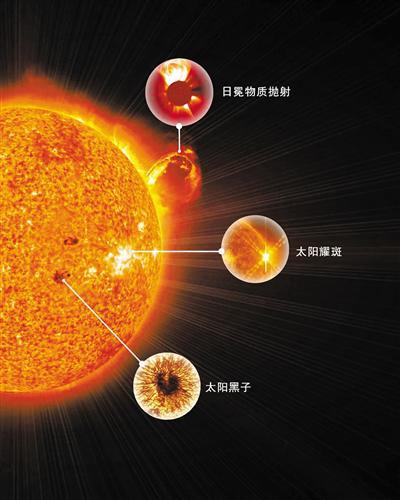 """中国人的""""探日""""天眼 有望明年发射升空"""