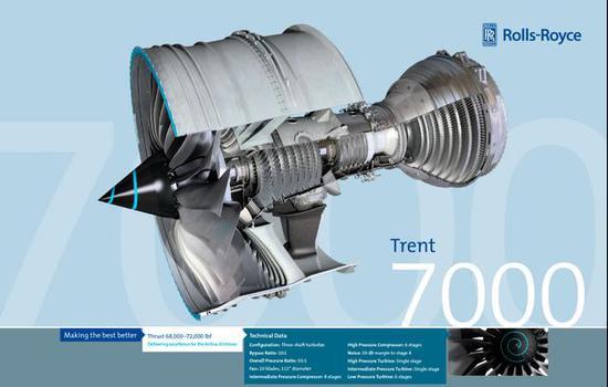 (2台瑞达7000发动机就能满足C929所需的动力)