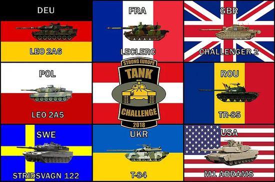 最早的宣传图,有罗马尼亚的T-55魔改
