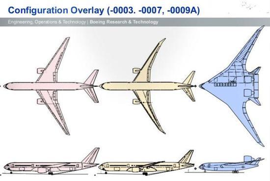 图为波音对下一代翼身融合体客机的想象图。从左到右分别是767、777和BWB。