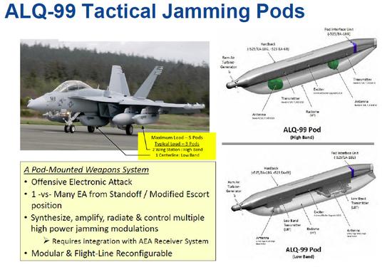 歼15电子战机平台比美更优秀 但关键性设备仍缺失