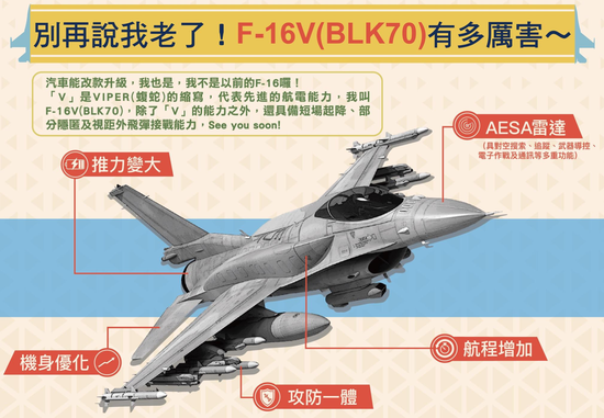 台军购美全新F16不得不防 或能先发制人轰炸机场