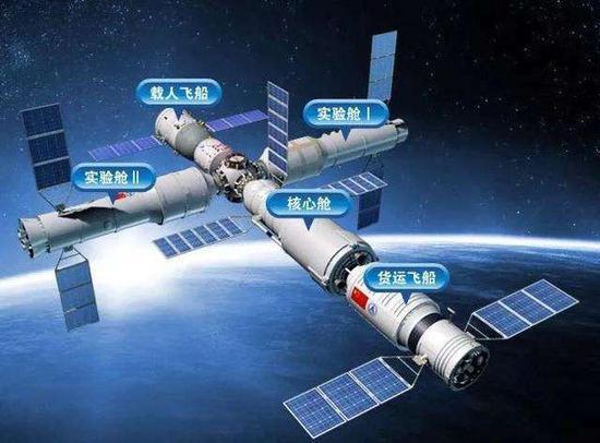 中国首次全球征集空间站实验项目 与美合作可能很小