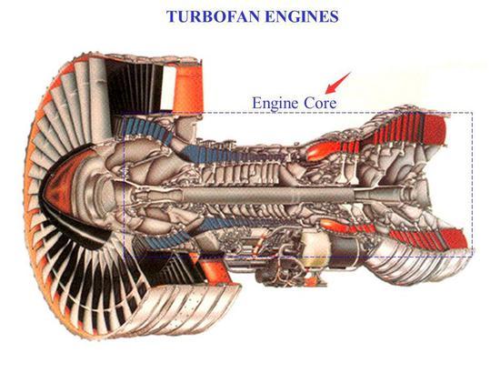 中间这一段细长叶片密集的东西就是核心机,发动机的核心,难度很大