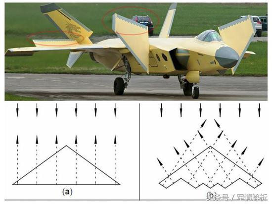 歼20的鸭翼与襟翼后缘采用锯齿结构吸波材料