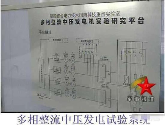 中国055大驱全电推进难关攻克 第二批次或装电磁炮
